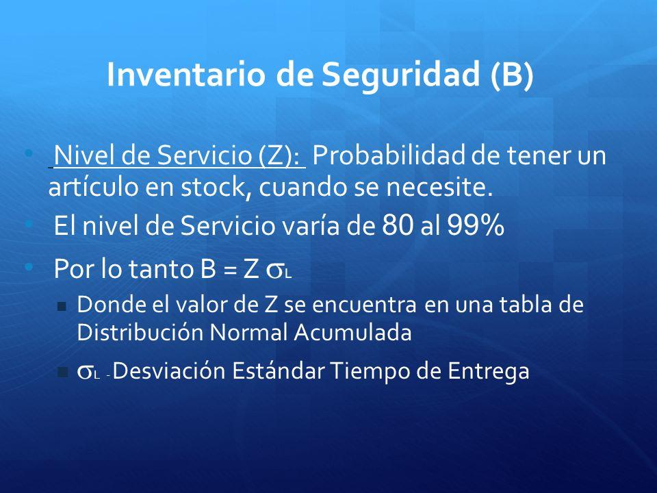 Inventario de Seguridad (B)