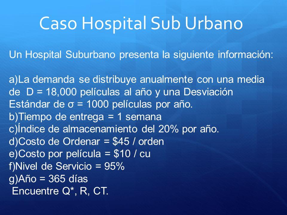 Caso Hospital Sub Urbano