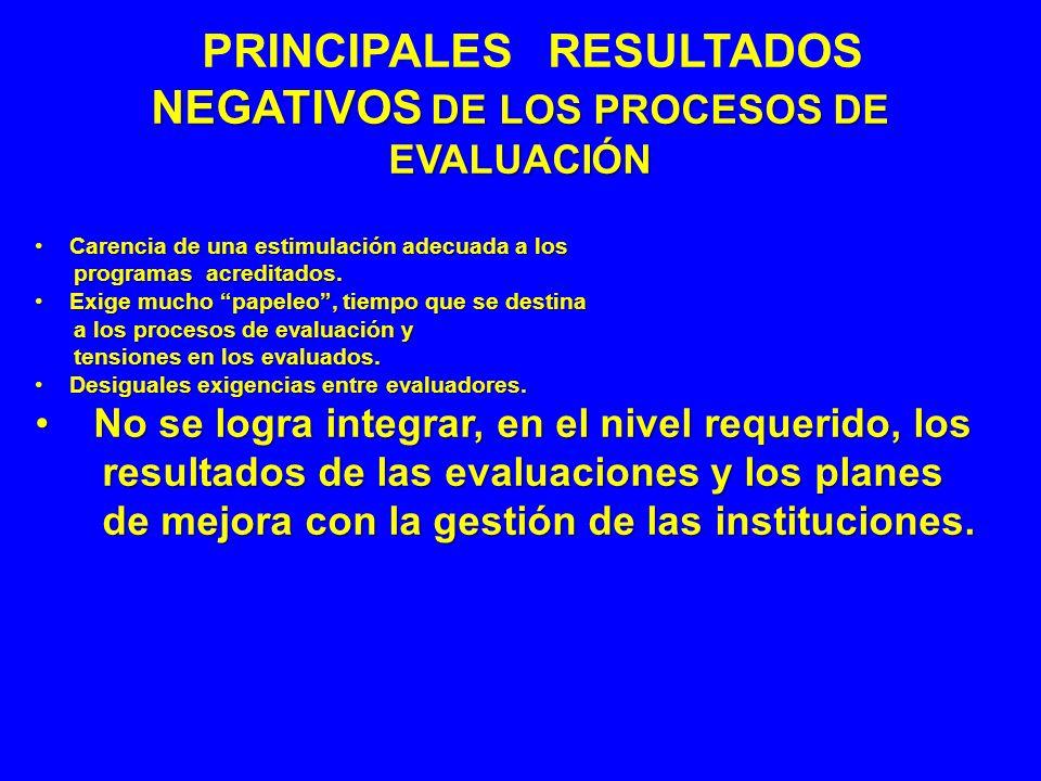 PRINCIPALES RESULTADOS NEGATIVOS DE LOS PROCESOS DE EVALUACIÓN