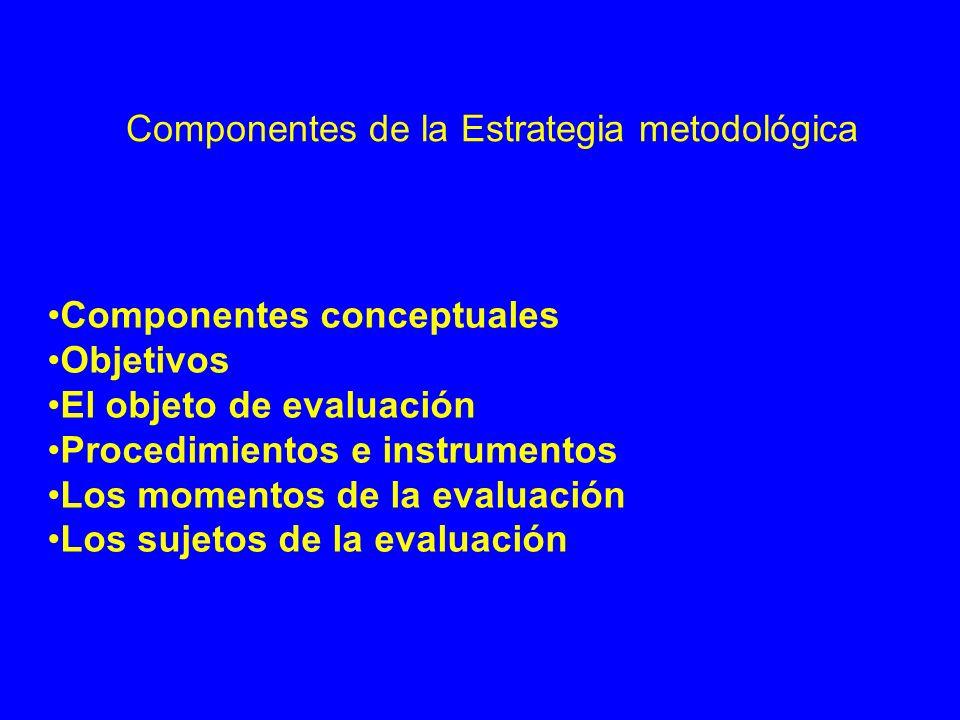 Componentes de la Estrategia metodológica