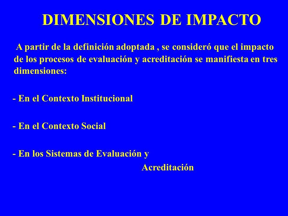dimensiones de impacto