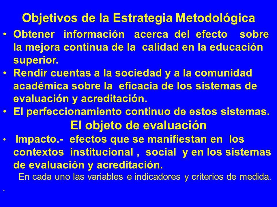 Objetivos de la Estrategia Metodológica .