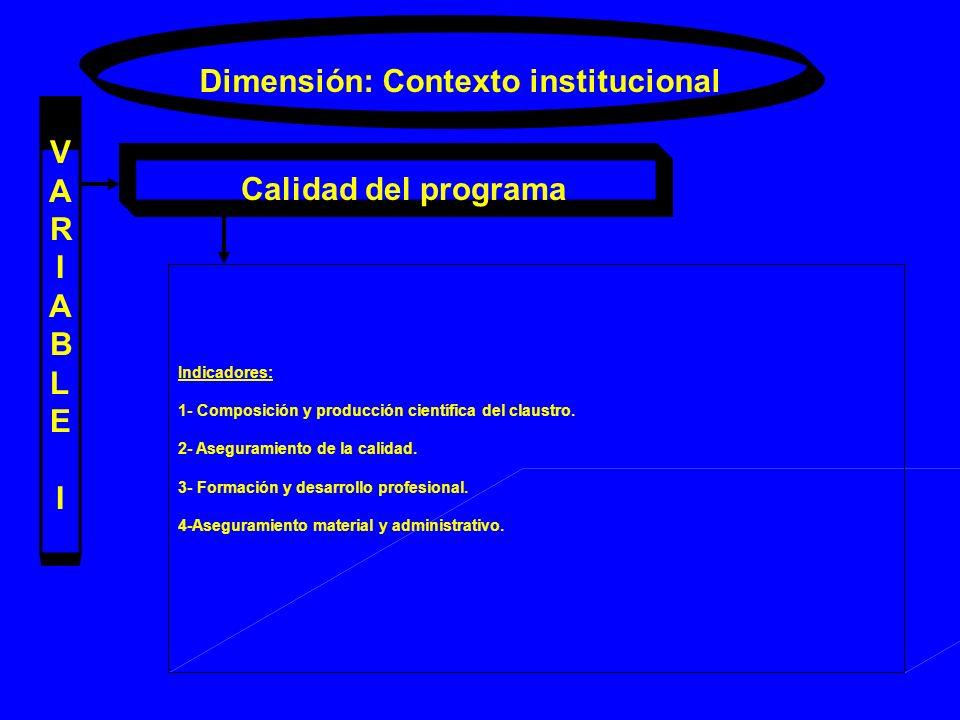 Dimensión: Contexto institucional