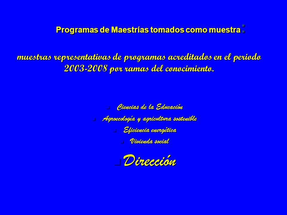 Programas de Maestrías tomados como muestra: