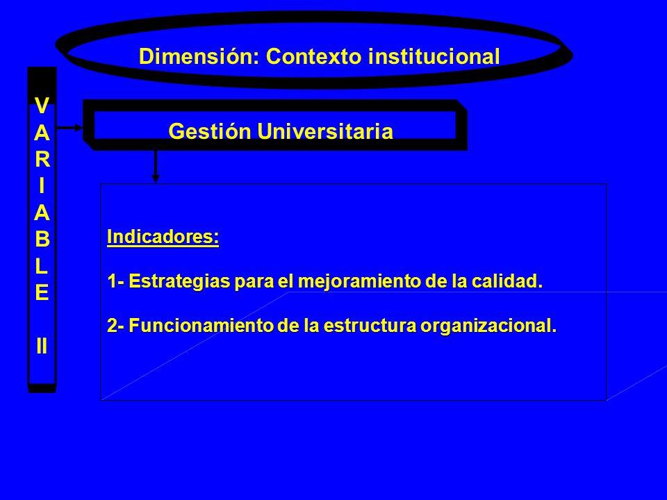 Dimensión: Contexto institucional Gestión Universitaria