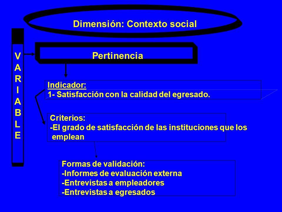Dimensión: Contexto social