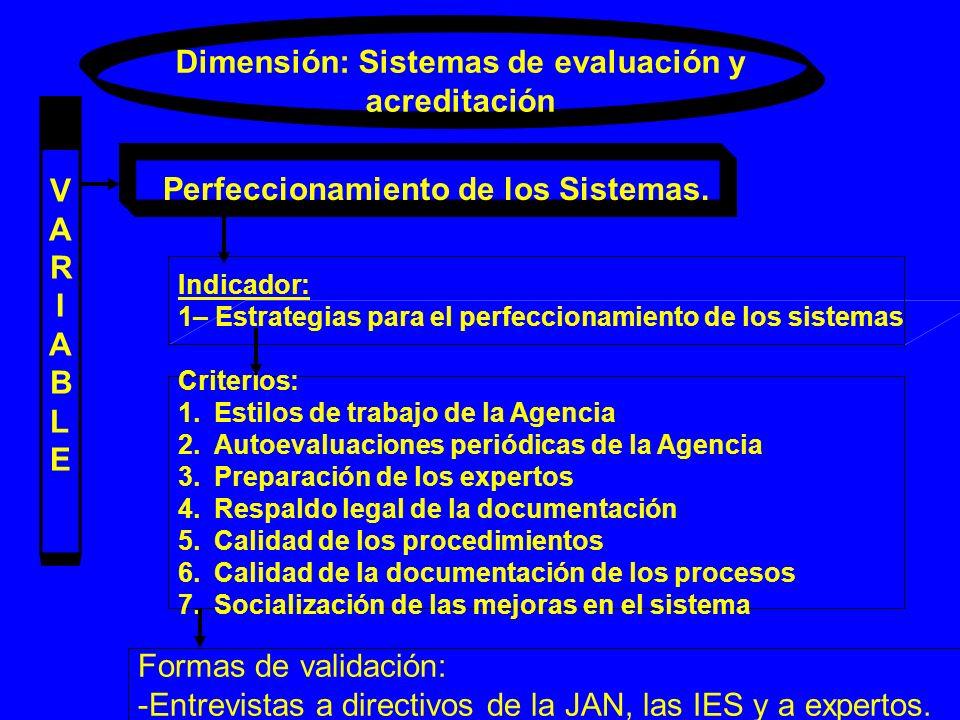Dimensión: Sistemas de evaluación y Perfeccionamiento de los Sistemas.