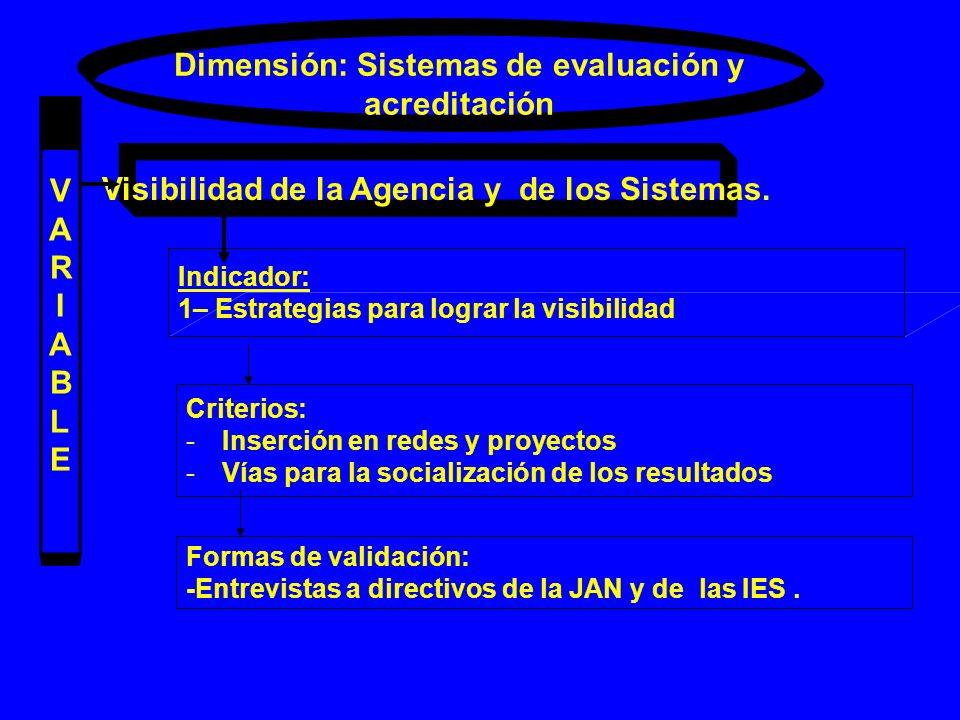 Dimensión: Sistemas de evaluación y acreditación