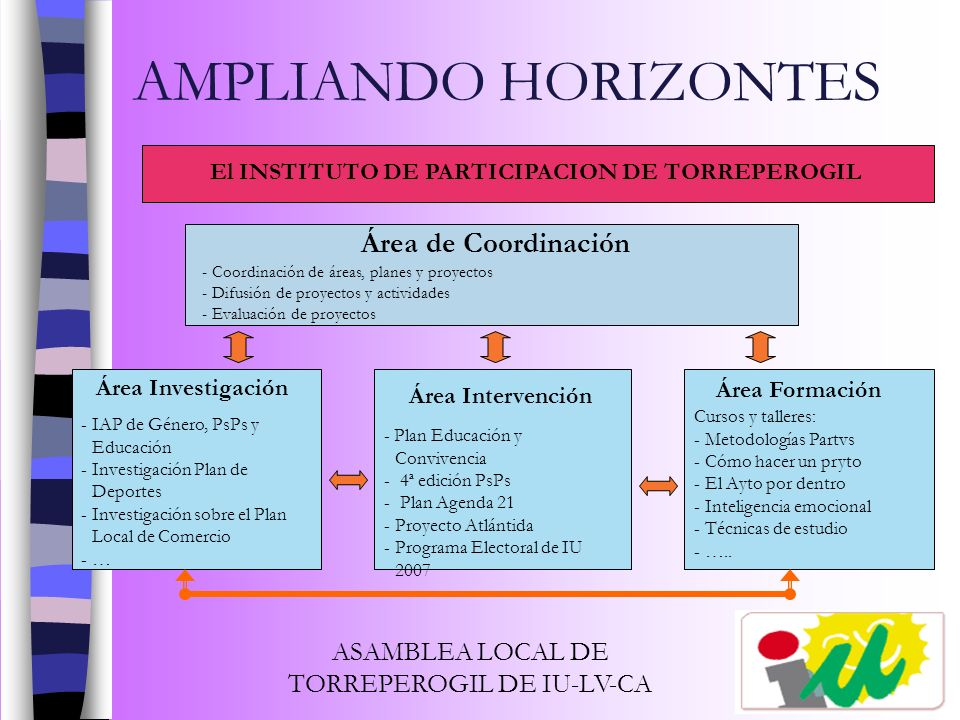 ASAMBLEA LOCAL DE TORREPEROGIL DE IU-LV-CA
