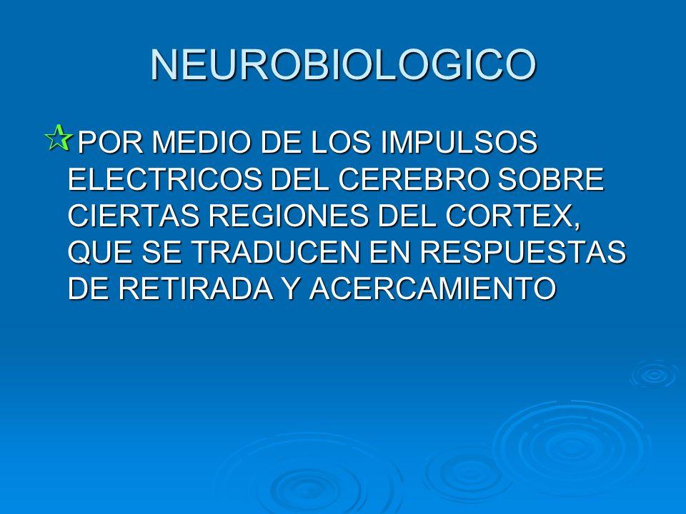 NEUROBIOLOGICO