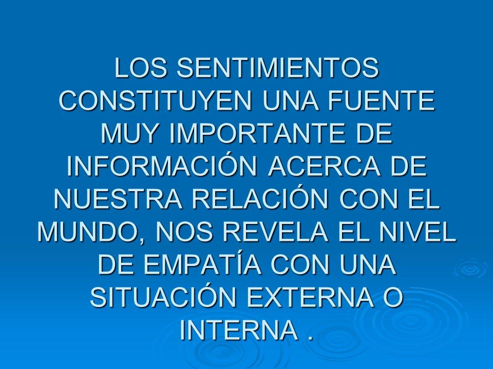 LOS SENTIMIENTOS CONSTITUYEN UNA FUENTE MUY IMPORTANTE DE INFORMACIÓN ACERCA DE NUESTRA RELACIÓN CON EL MUNDO, NOS REVELA EL NIVEL DE EMPATÍA CON UNA SITUACIÓN EXTERNA O INTERNA .