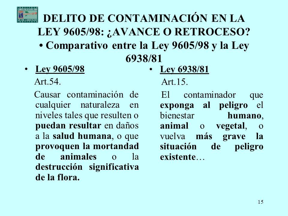 DELITO DE CONTAMINACIÓN EN LA LEY 9605/98: ¿AVANCE O RETROCESO