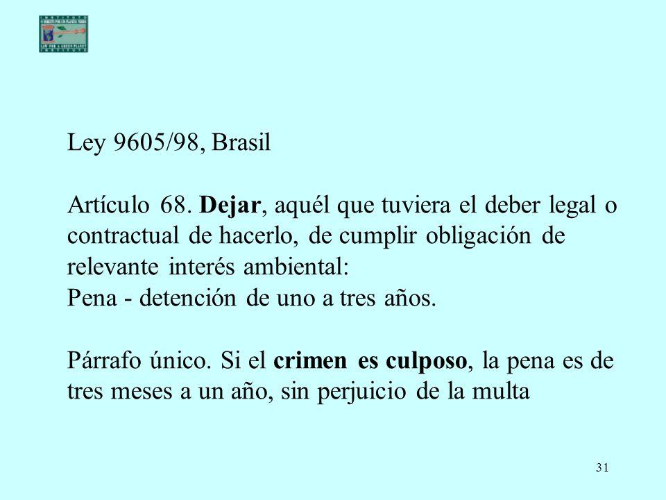 Ley 9605/98, Brasil Artículo 68.