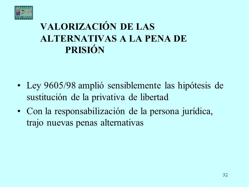 VALORIZACIÓN DE LAS ALTERNATIVAS A LA PENA DE PRISIÓN