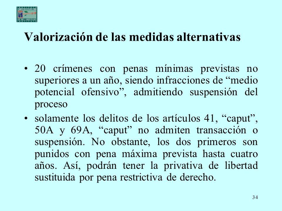 Valorización de las medidas alternativas