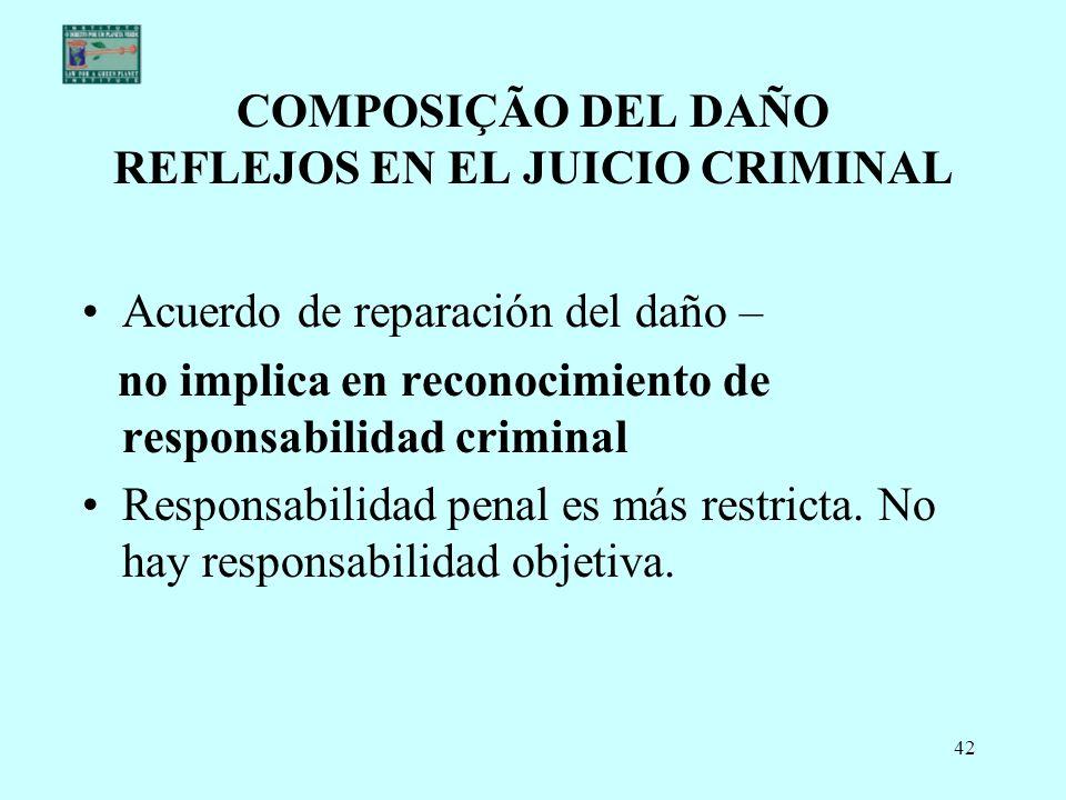 COMPOSIÇÃO DEL DAÑO REFLEJOS EN EL JUICIO CRIMINAL