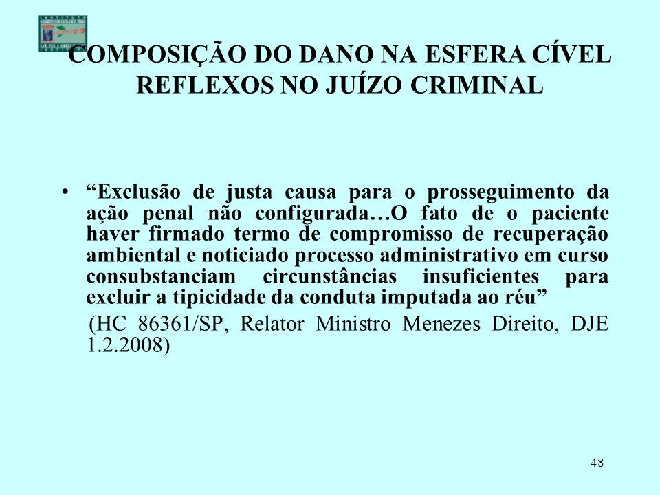 COMPOSIÇÃO DO DANO NA ESFERA CÍVEL REFLEXOS NO JUÍZO CRIMINAL