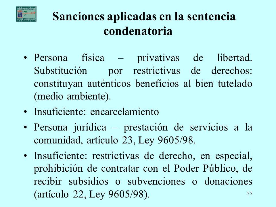 Sanciones aplicadas en la sentencia condenatoria