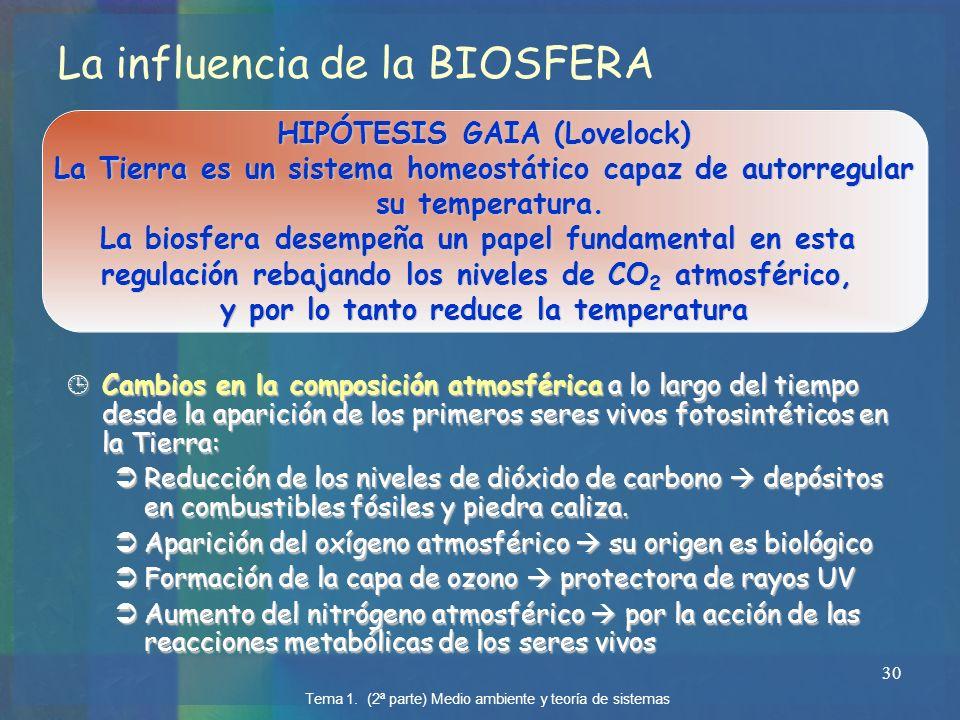 La influencia de la BIOSFERA