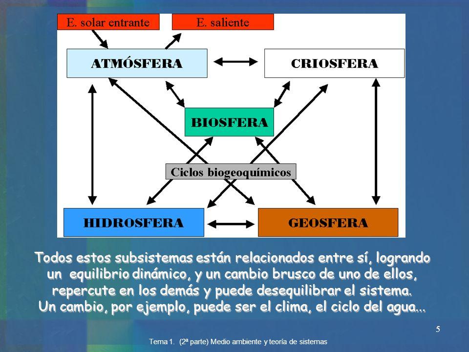 Un cambio, por ejemplo, puede ser el clima, el ciclo del agua...