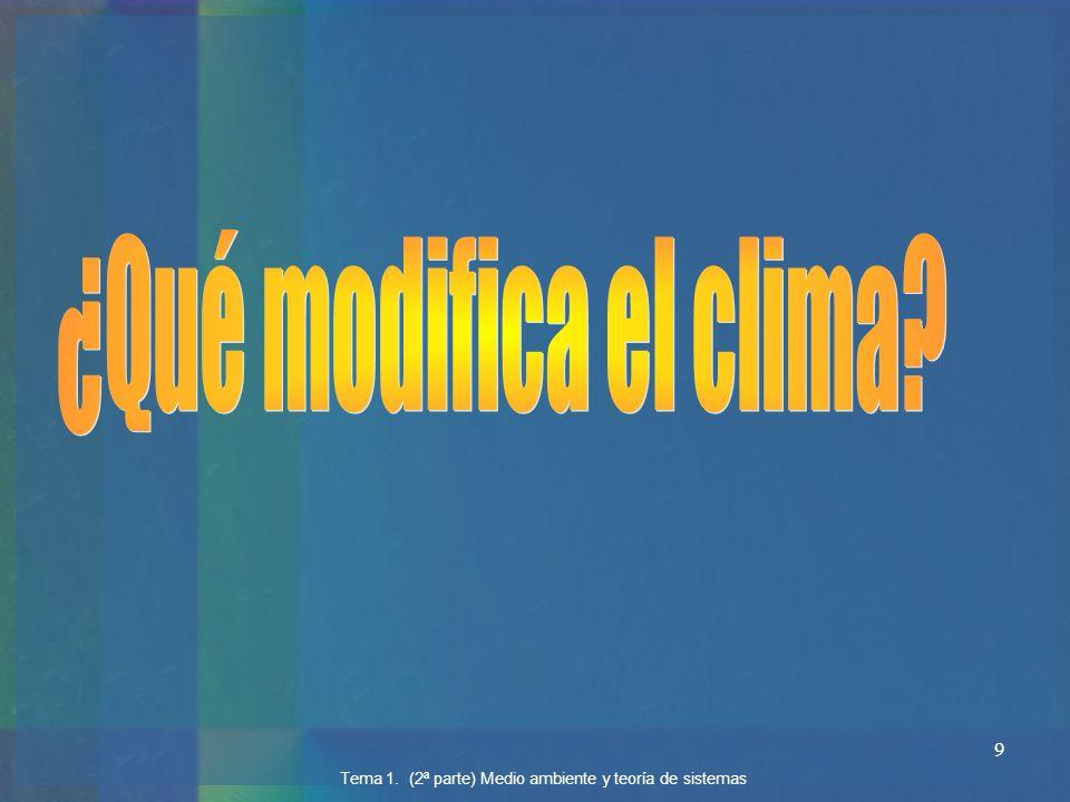¿Qué modifica el clima Tema 1. (2ª parte) Medio ambiente y teoría de sistemas