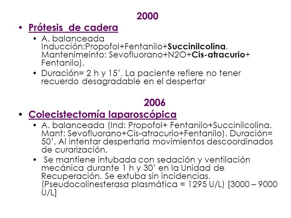 2006 2000 Prótesis de cadera Colecistectomía laparoscópica