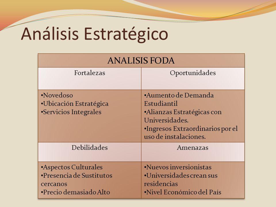 Análisis Estratégico ANALISIS FODA Fortalezas Oportunidades Novedoso