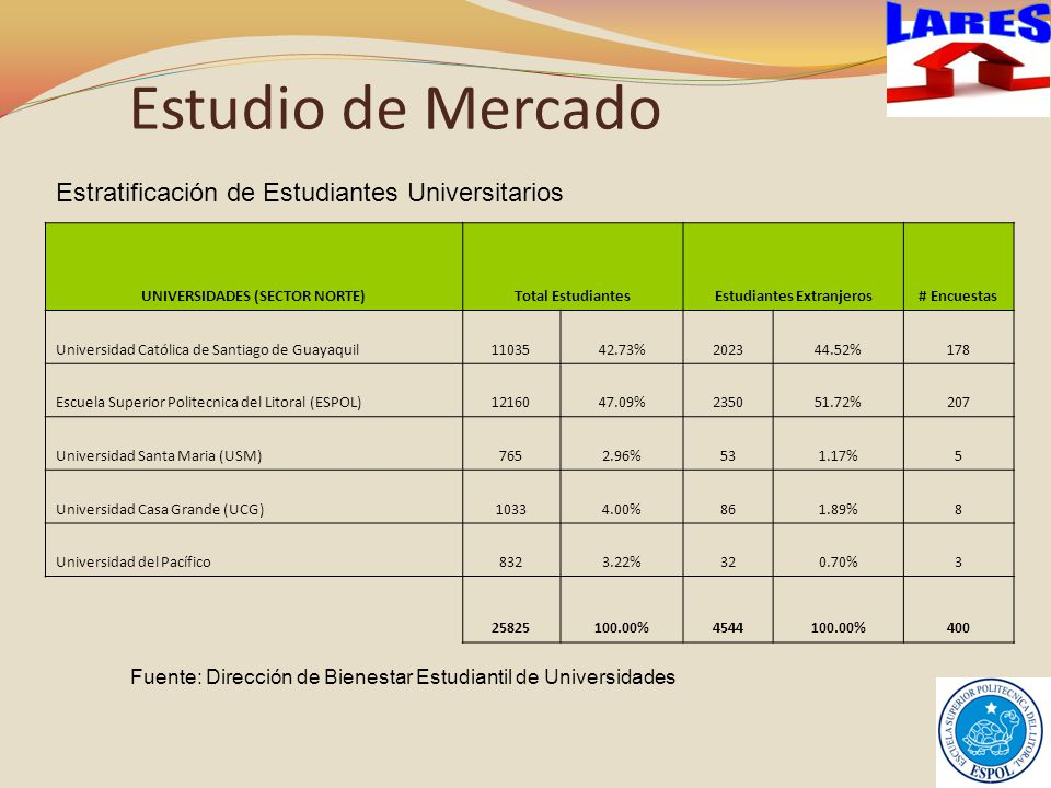 UNIVERSIDADES (SECTOR NORTE) Estudiantes Extranjeros