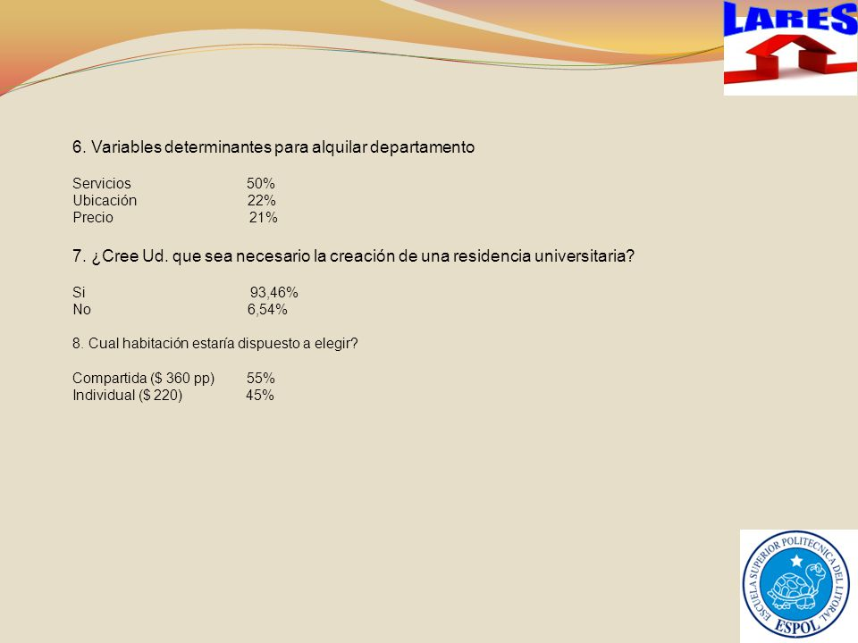 LARES 6. Variables determinantes para alquilar departamento