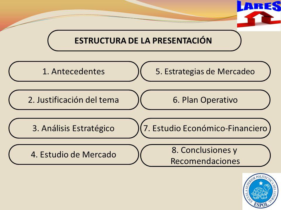LARES ESTRUCTURA DE LA PRESENTACIÓN 1. Antecedentes