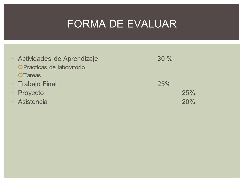 FORMA DE EVALUAR Actividades de Aprendizaje 30 % Trabajo Final 25%