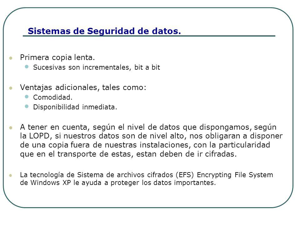 Sistemas de Seguridad de datos.