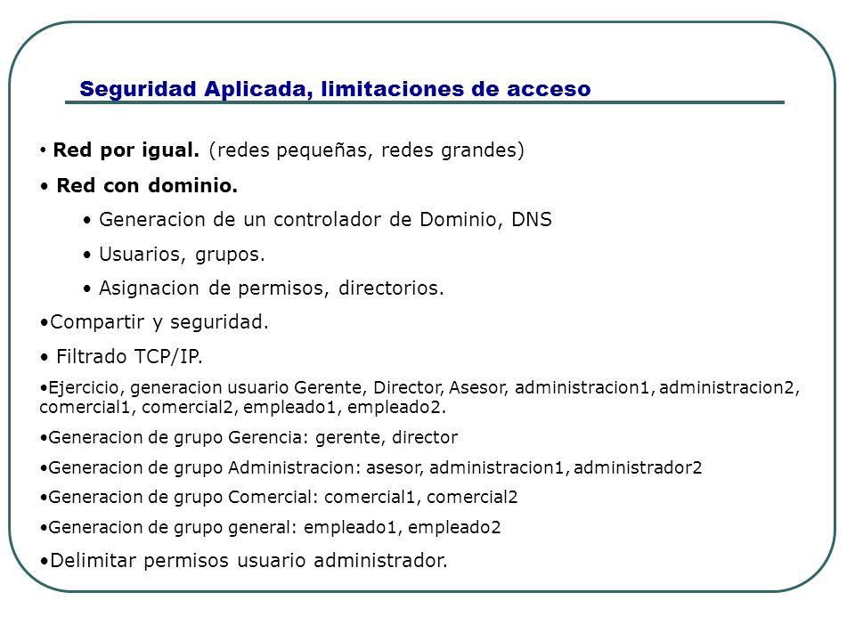 Seguridad Aplicada, limitaciones de acceso