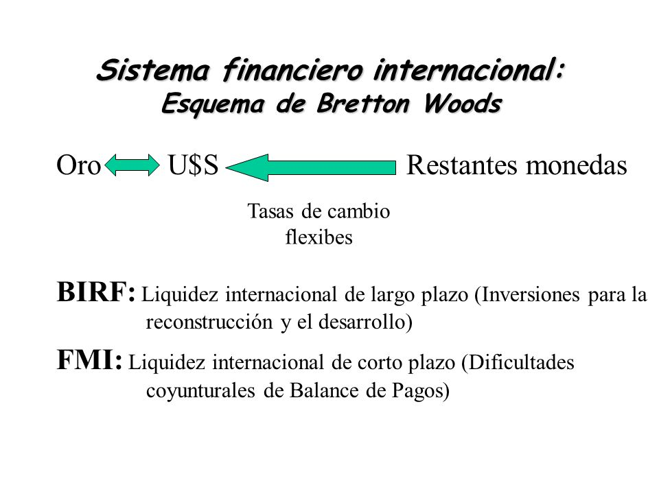 Sistema financiero internacional: Esquema de Bretton Woods