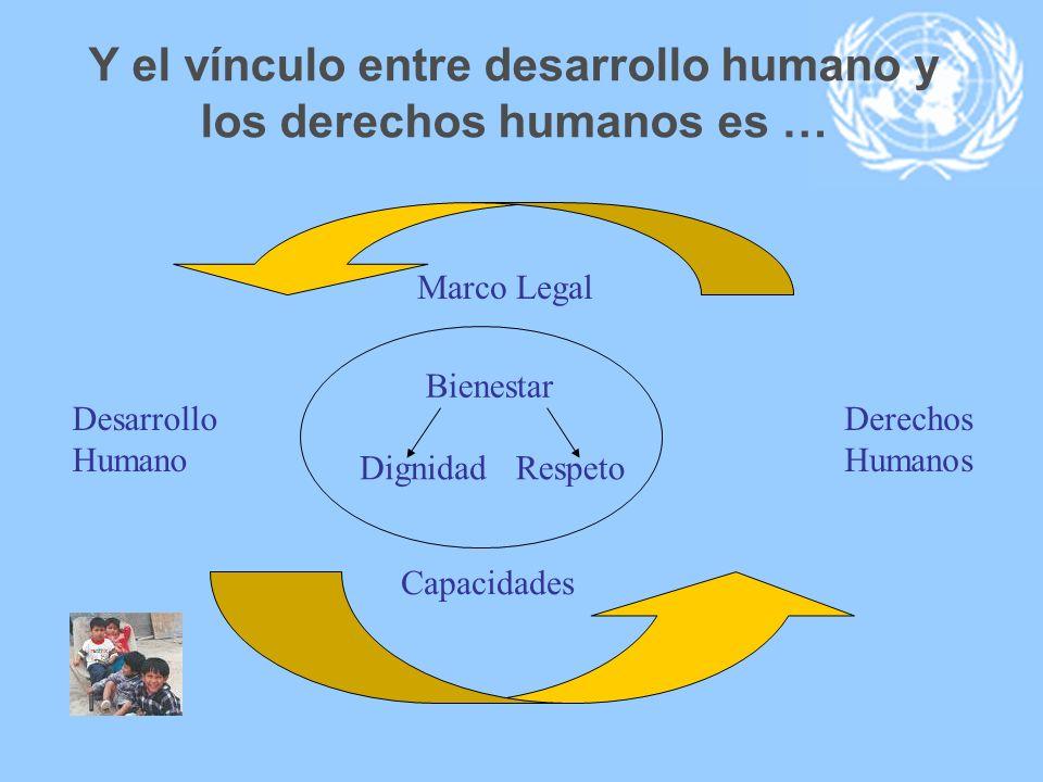 Y el vínculo entre desarrollo humano y los derechos humanos es …