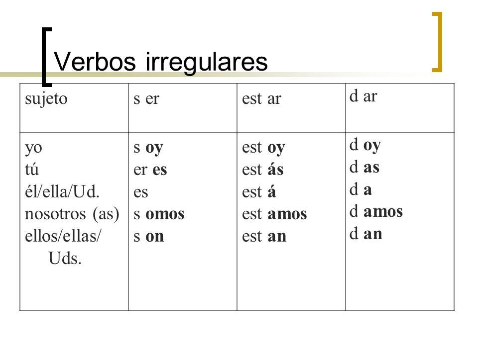 Verbos irregulares sujeto s er est ar d ar yo tú él/ella/Ud.