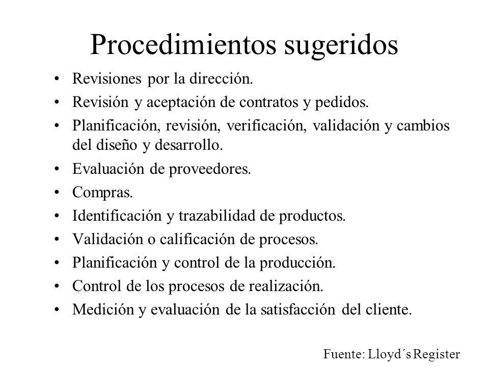 Procedimientos sugeridos