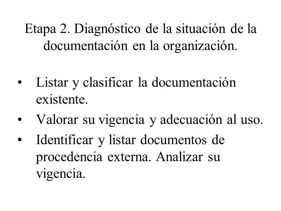 Etapa 2. Diagnóstico de la situación de la documentación en la organización.