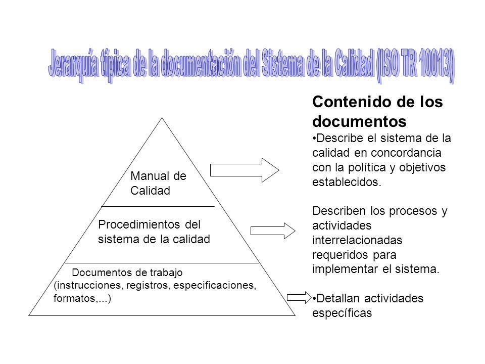 Jerarquía típica de la documentación del Sistema de la Calidad (ISO TR 10013)