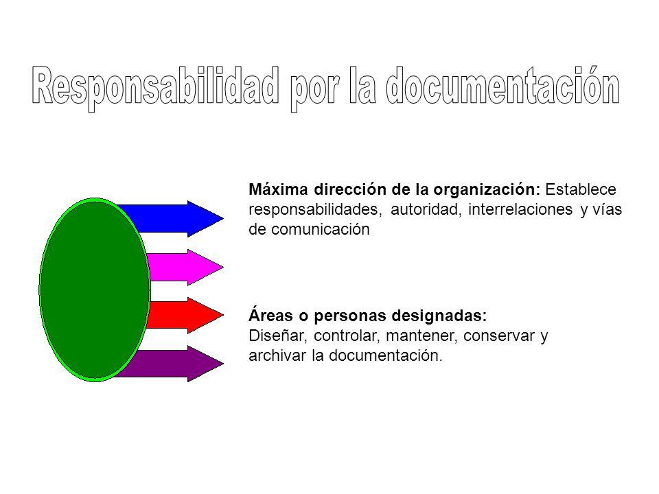 Responsabilidad por la documentación