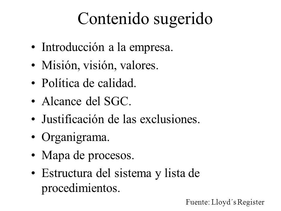 Contenido sugerido Introducción a la empresa. Misión, visión, valores.