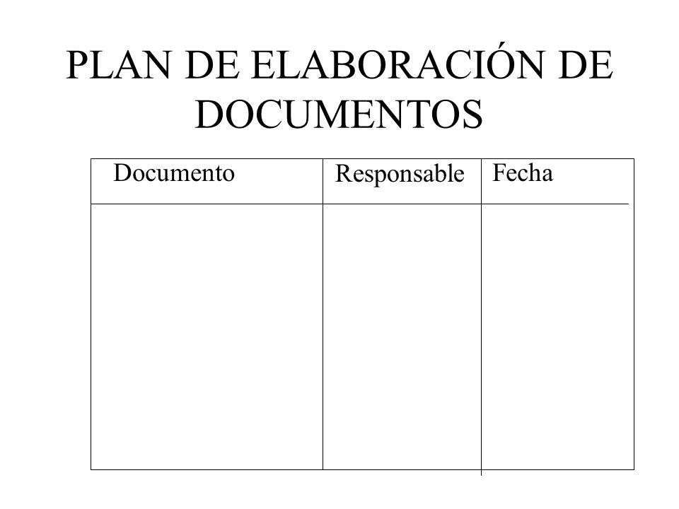 PLAN DE ELABORACIÓN DE DOCUMENTOS