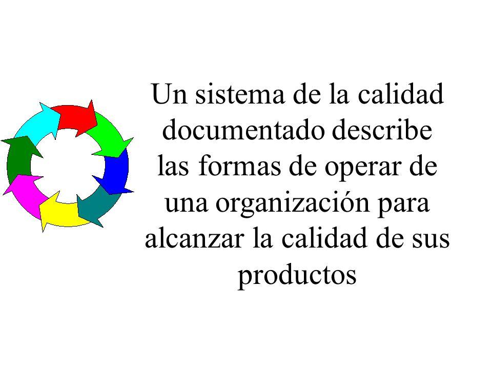 Un sistema de la calidad documentado describe las formas de operar de una organización para alcanzar la calidad de sus productos