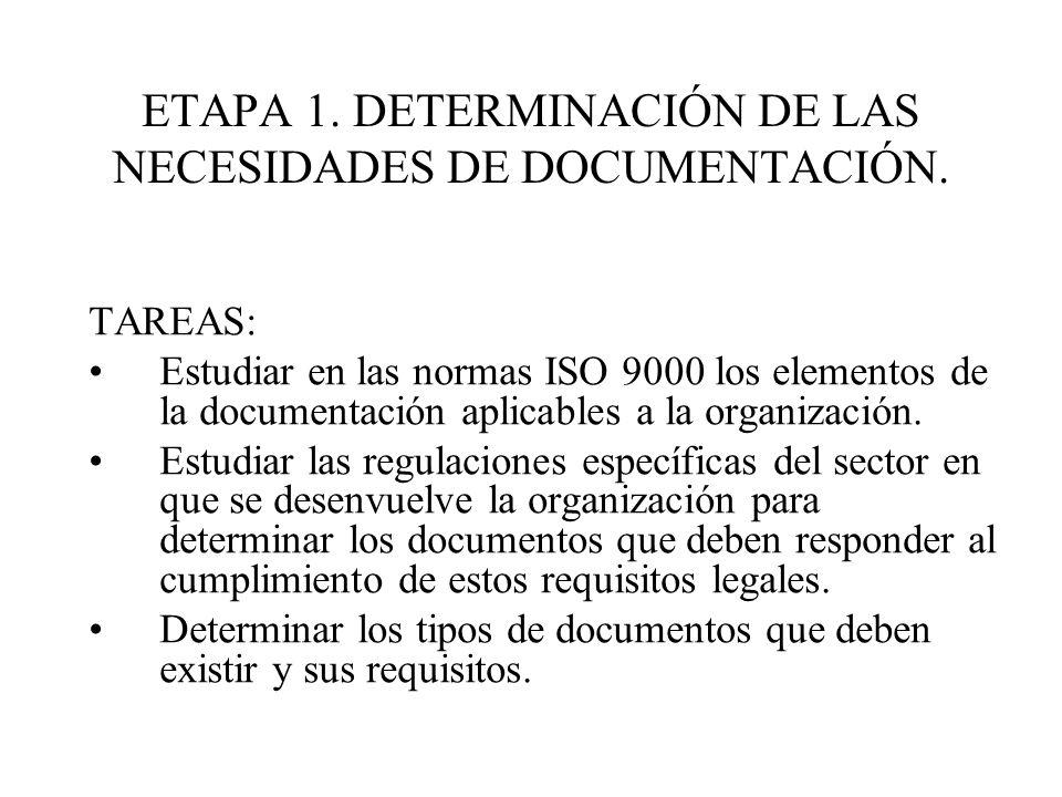 ETAPA 1. DETERMINACIÓN DE LAS NECESIDADES DE DOCUMENTACIÓN.