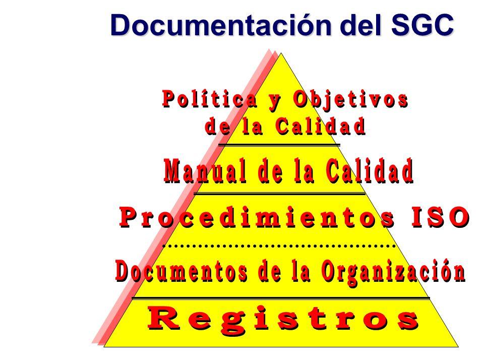 Documentos de la Organización
