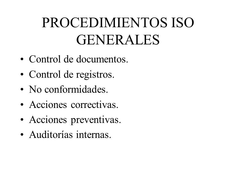 PROCEDIMIENTOS ISO GENERALES