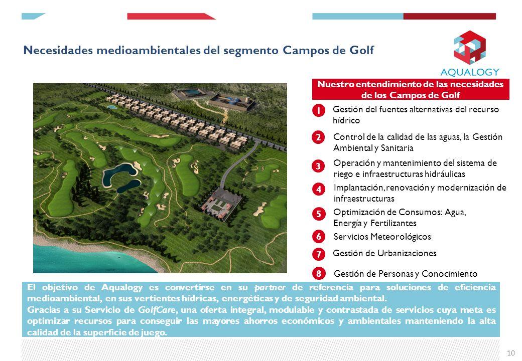 Necesidades medioambientales del segmento Campos de Golf