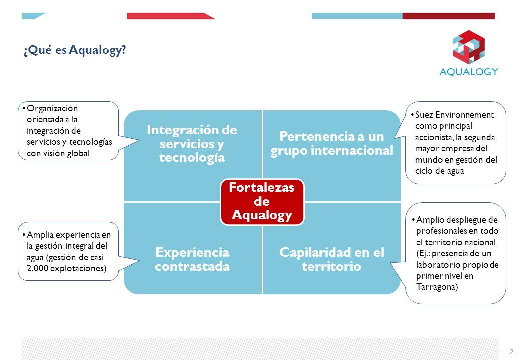 Fortalezas de Aqualogy Integración de servicios y tecnología