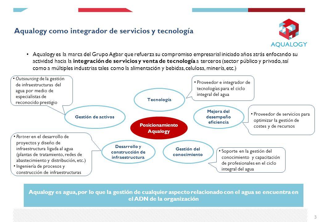Aqualogy como integrador de servicios y tecnología