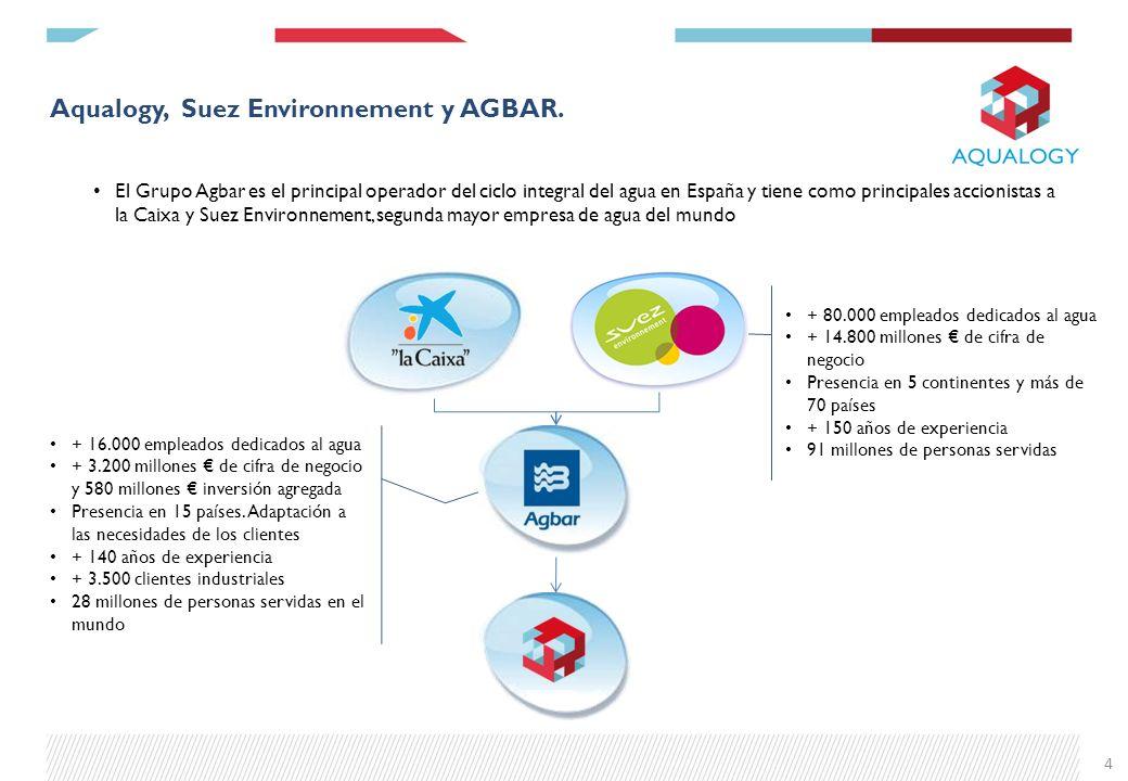 Aqualogy, Suez Environnement y AGBAR.
